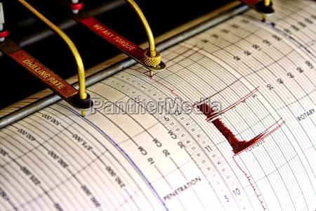 sismografo per la foratura