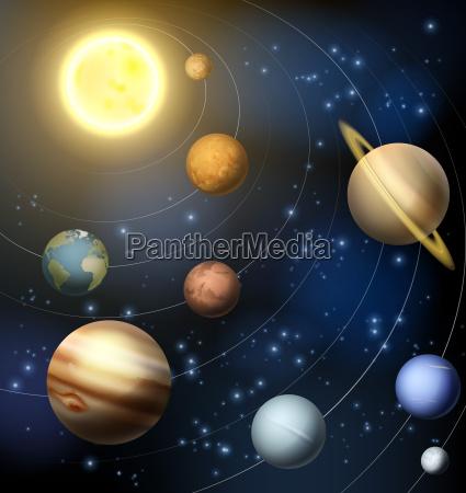 pianeti del sistema solare illustrazione